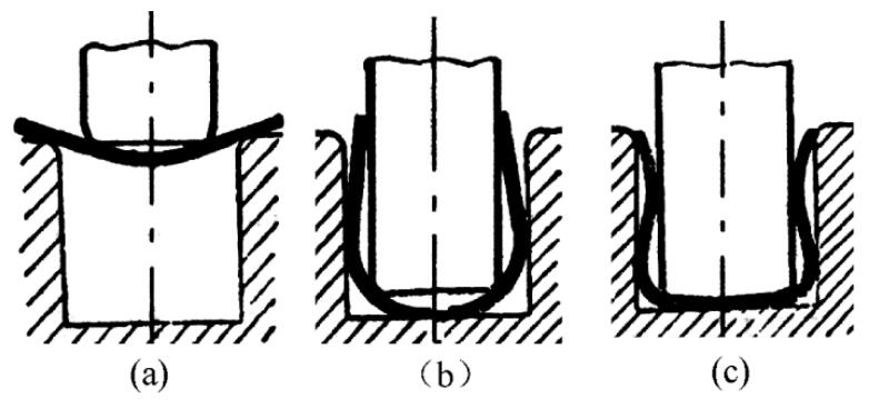 石岩五金冲压件加工厂-板料在冲压过程中的变形情况