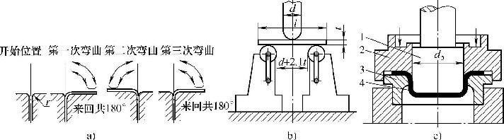 图1-8弯曲和拉深试验