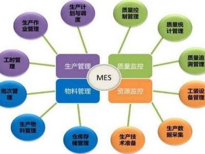 钣金加工执行系统MES的国内外发展背景