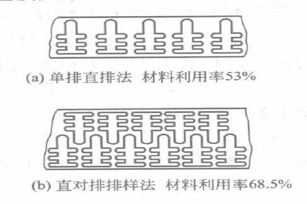 珠海五金冲压厂-两种排样法